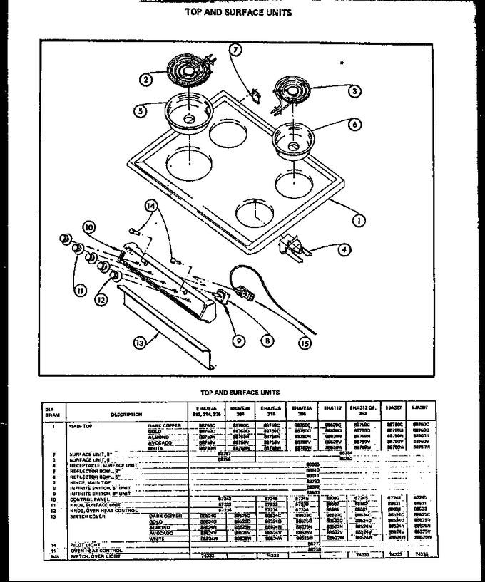 Diagram for EHA394